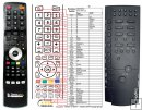 Grundig Fine Arts V2 - remote control replacement