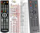 Cyberhome CH-DVT1010 remote control replacement