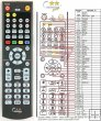 SCOTT DSX-510 - replacement remote control