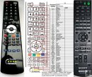 Sony RM-AAU203 replacement remote control