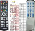 Elta 2460 replacement remote control