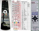 Panasonic EUR7722KH0 - replacement remote control
