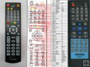 Yamada H9000 - replacement remote control