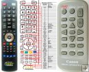 Canon WL-D86 - replacement remote control