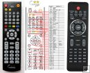 Eaget M880 - replacement remote contol