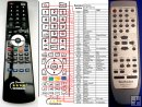 Technics EUR7702170 - replacement remote control