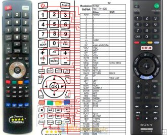 Sony RMT-TX102D - replacement remote control