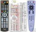 Universum DVD-DR4020 - Replacement remote control