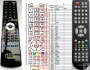 Vivid ATV-32HDC1N replacement remote control