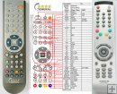 Daewoo EN-31905D - replacement remote control