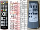 Teac RC-613, RC-646 replacement remote control