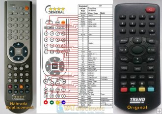Trend Line GK-B006 - Replacement remote control