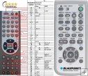Blaupunkt DVD-ME1 - Replacement remote control