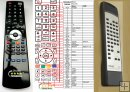 TEAC RC-626 - replacement remote control