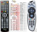 SKY SKY+ HD - replacement remote control