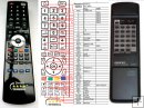 Onkyo RC-340C - replacement remote control