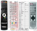 Panasonic EUR7722010 and EUR7722KA0 - Replacement remote control