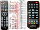 Strong SRT50 (STR51) - replacement remote control