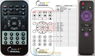 A5X MAX RK3328 remote control replacement