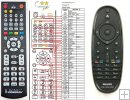 Philips 996510032845 remote control replacement