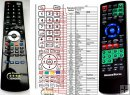 Hometech DR207 replacement remote control