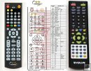 Evolve Venus Dual - replacement remote control