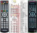 Rotel RR-949 remote control replacement