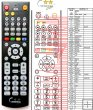 Reoc A3 - replacement remote control