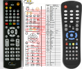 AB Cryptobox 300HD and 350HD - replacement remote control