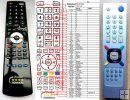 Kenstar 3201LB - replacement remote control