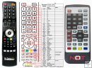 Not Only TV LV6TBOX3SD - Replacement remote control