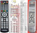 Eltax AVR-200 remote control replacement