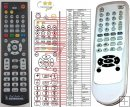 Magnavox MRV810H replacement remote control