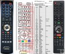 Hisense ER-33903HS remote control replacement