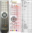 DENVER DSS-100 a DSS-200 - Replacement Remote Control