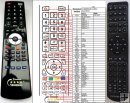 Cambridge Audio Azur 851N replacement remote control