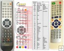Hyundai DV2X255DVBT - Replacement remote control - version 1