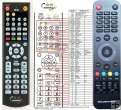 Golden Media Wizard, Mania - replacement remote control