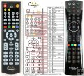 Humax RM-I08U - replacement remote control