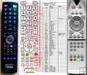 Gericom GTV2610, GTV4210 - replacement remote control