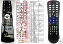HITACHI RC1055 - Replacement remote control