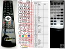 PROCEED - replacement remote control