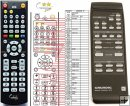 Grundig RC-3 replacement remote control