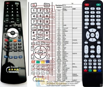 SmartTech LE-2019DC replacement remote control