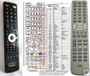 Daewoo DVD-S2000S replacement remote control