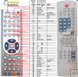 Universum DVD-DR3015 - Replacement remote control