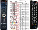 Eaget M17 remote control replacement