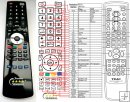 Teac UR-430 - replacement remote control