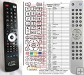 Cambridge Audio Azur 651C - replacement remote control