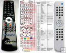 Cambridge audio AZUR 650R - replacement remote control